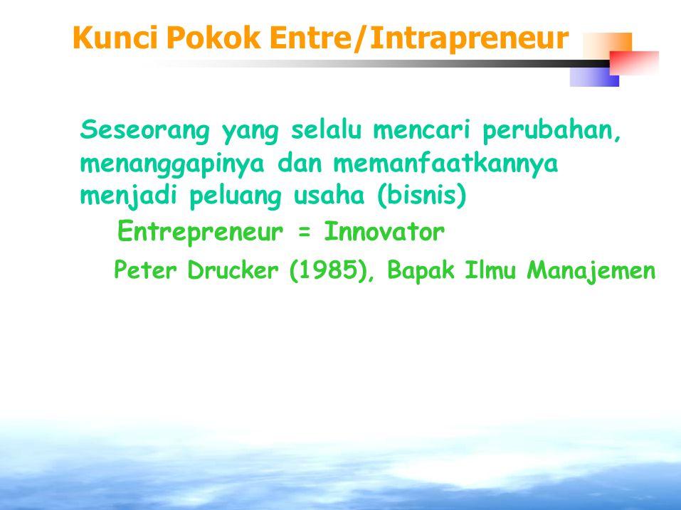 Kunci Pokok Entre/Intrapreneur Seseorang yang selalu mencari perubahan, menanggapinya dan memanfaatkannya menjadi peluang usaha (bisnis) Entrepreneur
