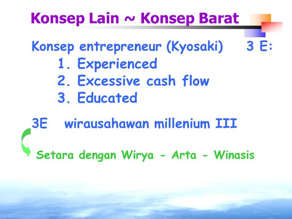 3 E:Konsep entrepreneur (Kyosaki) 1. Experienced 2. Excessive cash flow 3. Educated Konsep Lain ~ Konsep Barat 3E wirausahawan millenium III Setara de