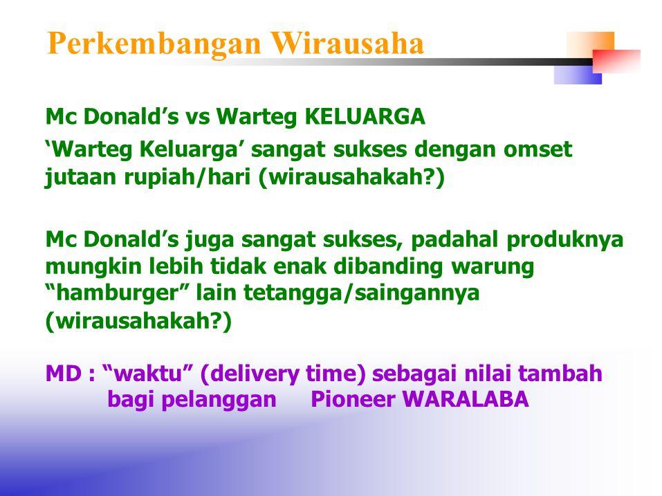 Mc Donald's vs Warteg KELUARGA 'Warteg Keluarga' sangat sukses dengan omset jutaan rupiah/hari (wirausahakah?) Mc Donald's juga sangat sukses, padahal