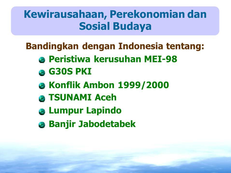 Bandingkan dengan Indonesia tentang: Peristiwa kerusuhan MEI-98 G30S PKI Konflik Ambon 1999/2000 TSUNAMI Aceh Lumpur Lapindo Banjir Jabodetabek Kewira