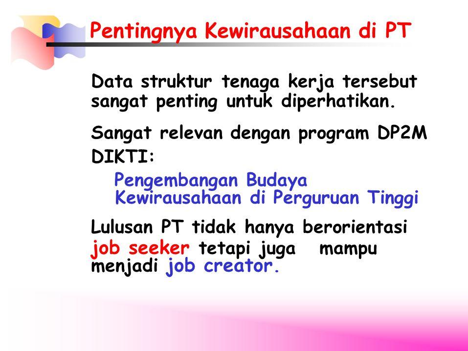 Pentingnya Kewirausahaan di PT Data struktur tenaga kerja tersebut sangat penting untuk diperhatikan. Sangat relevan dengan program DP2M DIKTI: Pengem
