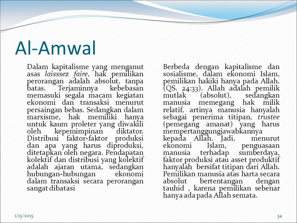 Al-Amwal Dalam kapitalisme yang menganut asas laisssez faire, hak pemilikan perorangan adalah absolut, tanpa batas. Terjaminnya kebebasan memasuki seg