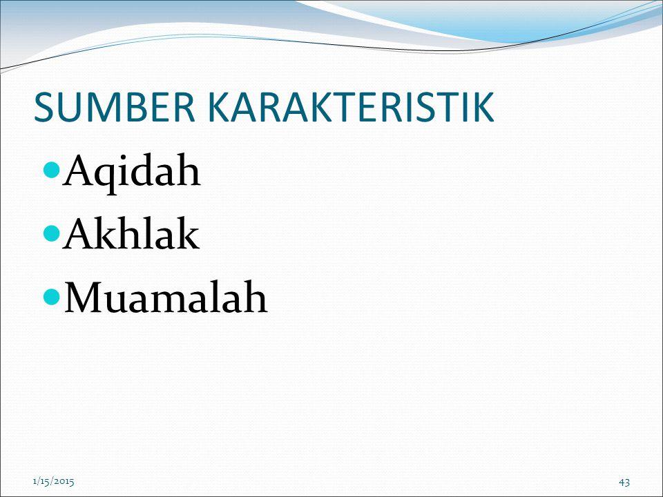 SUMBER KARAKTERISTIK Aqidah Akhlak Muamalah 1/15/201543