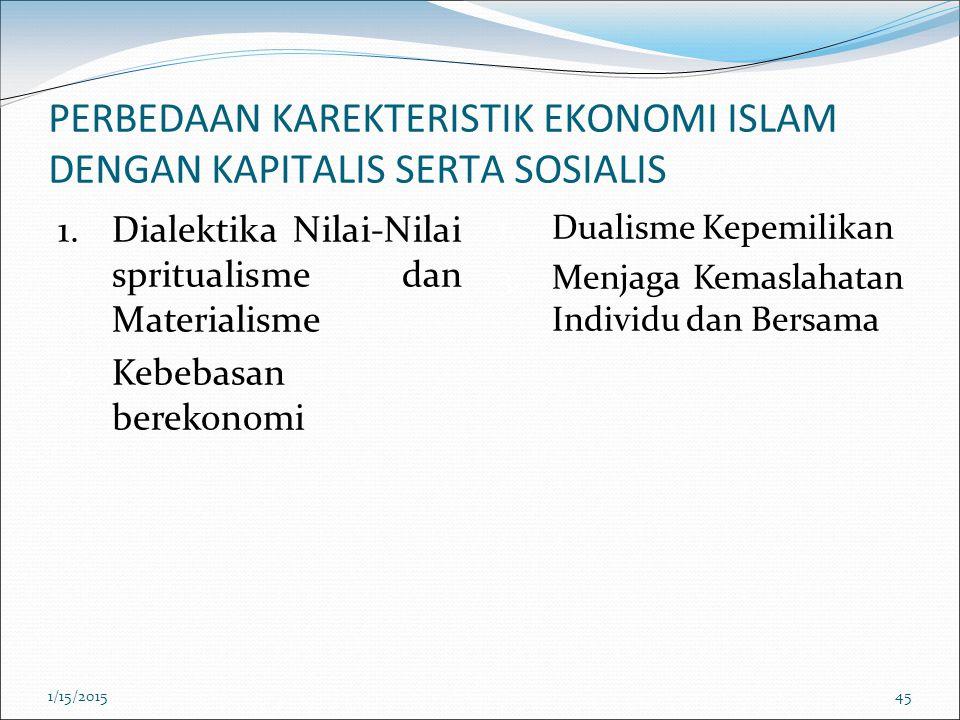 PERBEDAAN KAREKTERISTIK EKONOMI ISLAM DENGAN KAPITALIS SERTA SOSIALIS 1.Dialektika Nilai-Nilai spritualisme dan Materialisme 2. Kebebasan berekonomi 1
