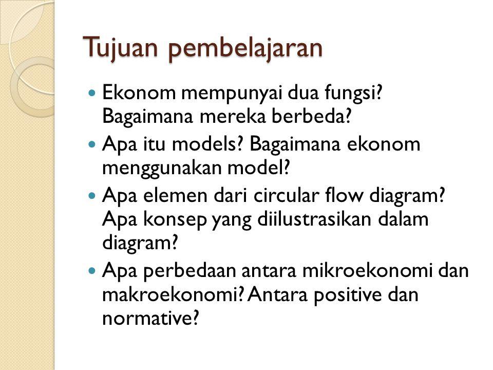 Tujuan pembelajaran Ekonom mempunyai dua fungsi? Bagaimana mereka berbeda? Apa itu models? Bagaimana ekonom menggunakan model? Apa elemen dari circula