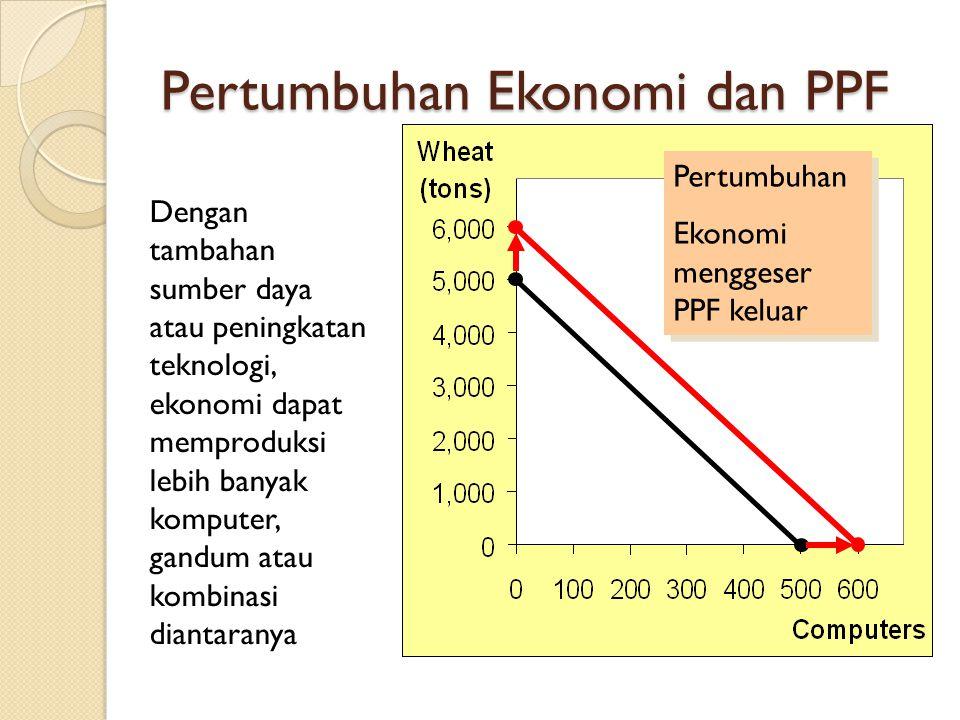 Pertumbuhan Ekonomi dan PPF Pertumbuhan Ekonomi menggeser PPF keluar Pertumbuhan Ekonomi menggeser PPF keluar Dengan tambahan sumber daya atau peningk