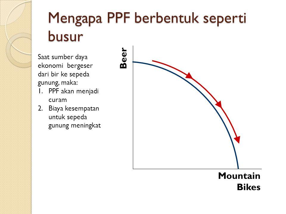 Mengapa PPF berbentuk seperti busur Mountain Bikes Beer Saat sumber daya ekonomi bergeser dari bir ke sepeda gunung, maka: 1.PPF akan menjadi curam 2.