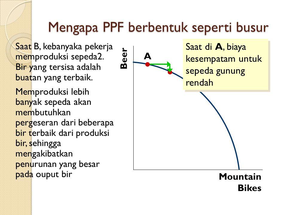 Mengapa PPF berbentuk seperti busur A Mountain Bikes Beer Saat di A, biaya kesempatam untuk sepeda gunung rendah Saat B, kebanyaka pekerja memproduksi