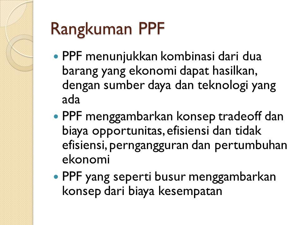 Rangkuman PPF PPF menunjukkan kombinasi dari dua barang yang ekonomi dapat hasilkan, dengan sumber daya dan teknologi yang ada PPF menggambarkan konse
