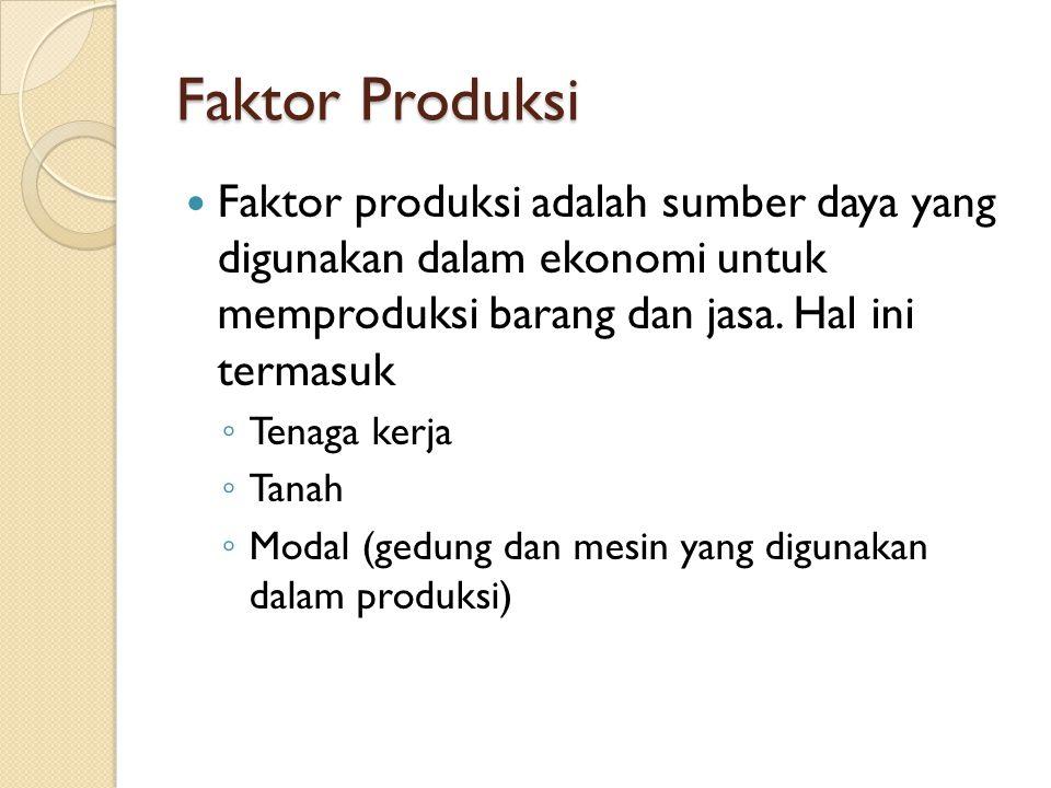 Faktor Produksi Faktor produksi adalah sumber daya yang digunakan dalam ekonomi untuk memproduksi barang dan jasa. Hal ini termasuk ◦ Tenaga kerja ◦ T