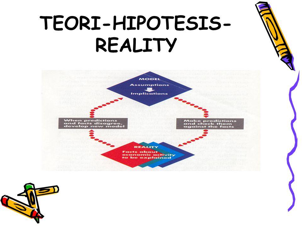 TEORI-HIPOTESIS- REALITY
