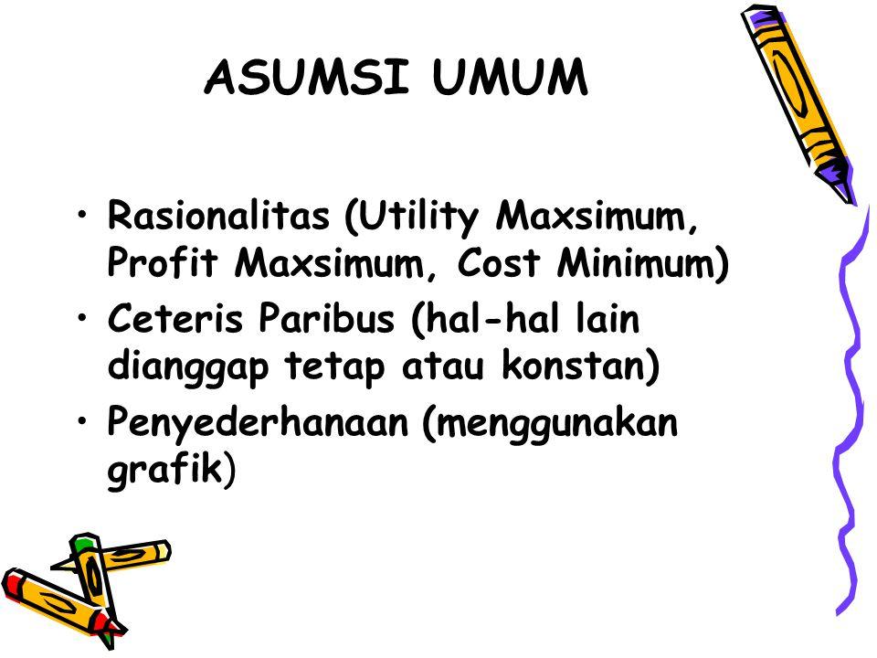 ASUMSI UMUM Rasionalitas (Utility Maxsimum, Profit Maxsimum, Cost Minimum) Ceteris Paribus (hal-hal lain dianggap tetap atau konstan) Penyederhanaan (
