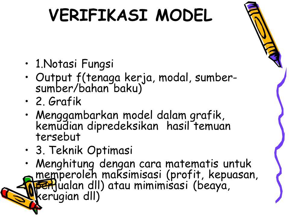 VERIFIKASI MODEL 1.Notasi Fungsi Output f(tenaga kerja, modal, sumber- sumber/bahan baku) 2. Grafik Menggambarkan model dalam grafik, kemudian diprede