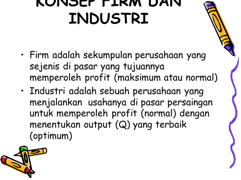 KONSEP FIRM DAN INDUSTRI Firm adalah sekumpulan perusahaan yang sejenis di pasar yang tujuannya memperoleh profit (maksimum atau normal) Industri adal