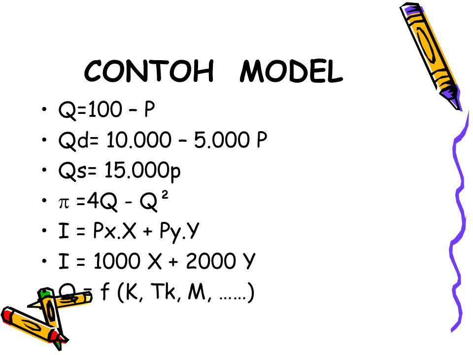 CONTOH MODEL Q=100 – P Qd= 10.000 – 5.000 P Qs= 15.000p  =4Q - Q² I = Px.X + Py.Y I = 1000 X + 2000 Y Q = f (K, Tk, M, ……)