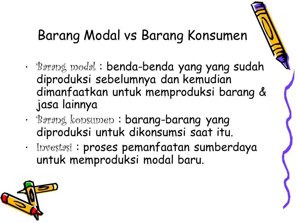 Barang Modal vs Barang Konsumen Barang modal : benda-benda yang yang sudah diproduksi sebelumnya dan kemudian dimanfaatkan untuk memproduksi barang &