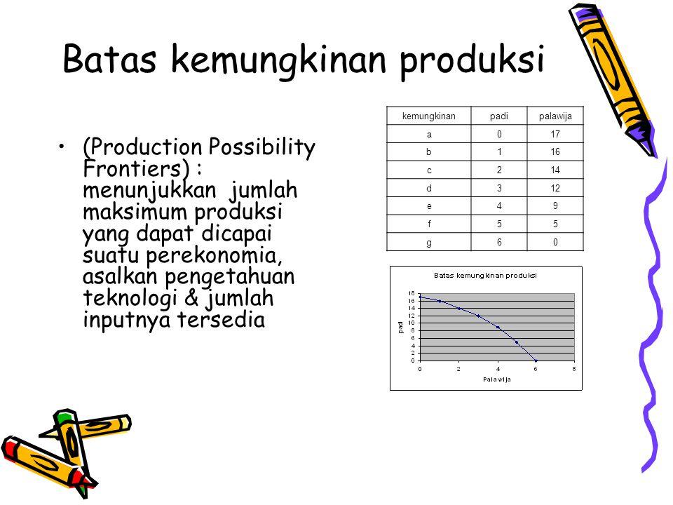 Batas kemungkinan produksi (Production Possibility Frontiers) : menunjukkan jumlah maksimum produksi yang dapat dicapai suatu perekonomia, asalkan pen