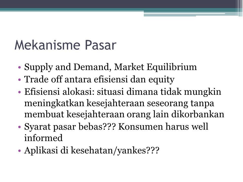 Mekanisme Pasar Supply and Demand, Market Equilibrium Trade off antara efisiensi dan equity Efisiensi alokasi: situasi dimana tidak mungkin meningkatk