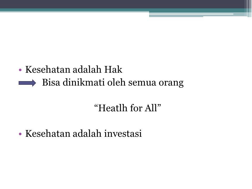 Kesehatan adalah Hak Bisa dinikmati oleh semua orang Heatlh for All Kesehatan adalah investasi