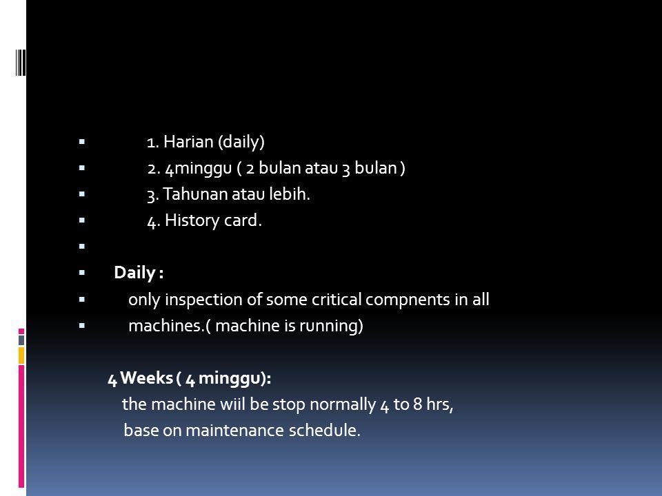  1. Harian (daily)  2. 4minggu ( 2 bulan atau 3 bulan )  3. Tahunan atau lebih.  4. History card.   Daily :  only inspection of some critical c