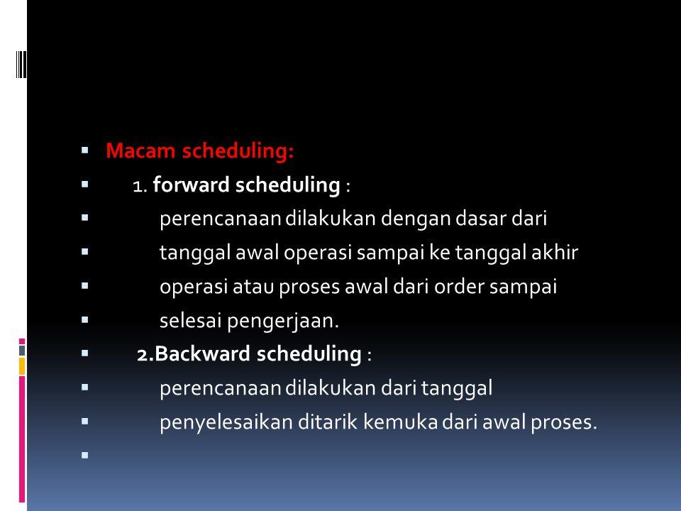  Macam scheduling:  1. forward scheduling :  perencanaan dilakukan dengan dasar dari  tanggal awal operasi sampai ke tanggal akhir  operasi atau