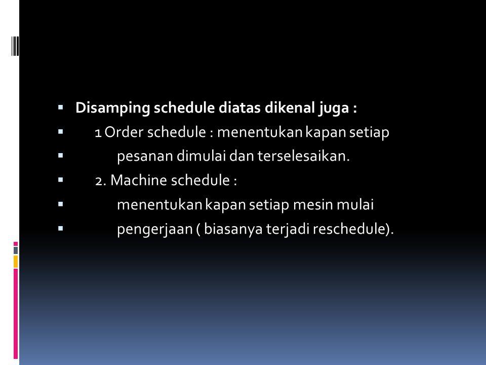  Disamping schedule diatas dikenal juga :  1 Order schedule : menentukan kapan setiap  pesanan dimulai dan terselesaikan.  2. Machine schedule : 