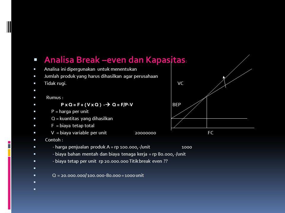  Analisa Break –even dan Kapasitas :  Analisa ini dipergunakan untuk menentukan  Jumlah produk yang harus dihasilkan agar perusahaan  Tidak rugi.