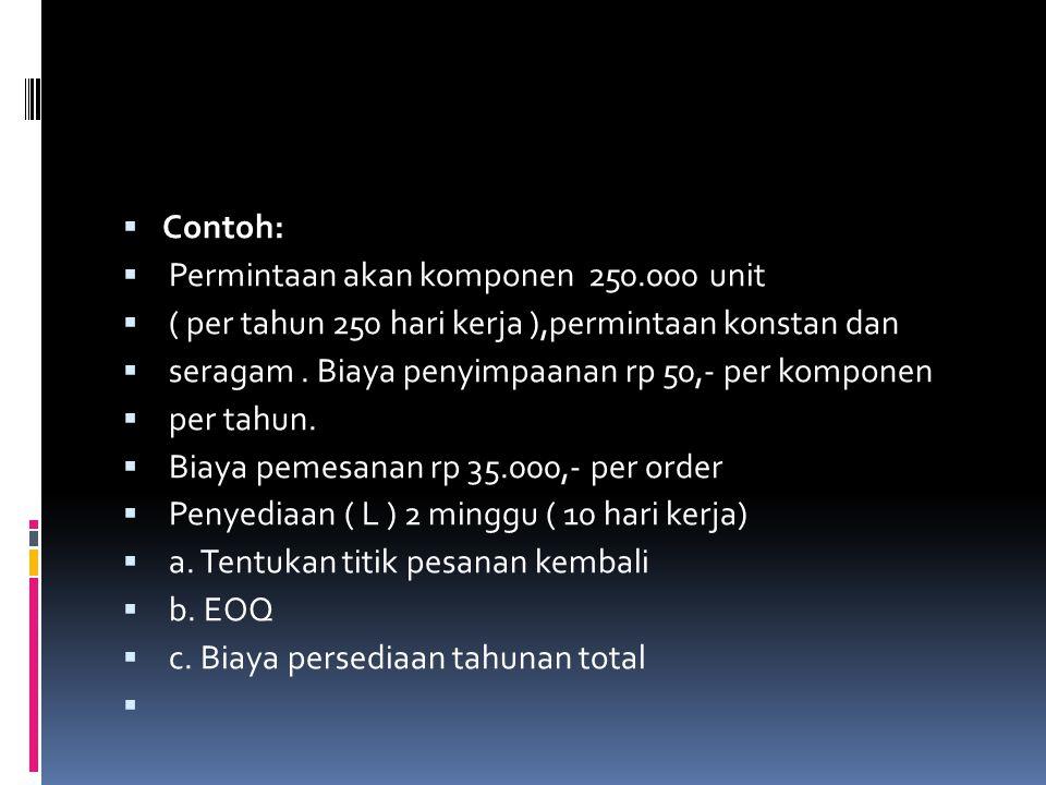  Contoh:  Permintaan akan komponen 250.000 unit  ( per tahun 250 hari kerja ),permintaan konstan dan  seragam. Biaya penyimpaanan rp 50,- per komp