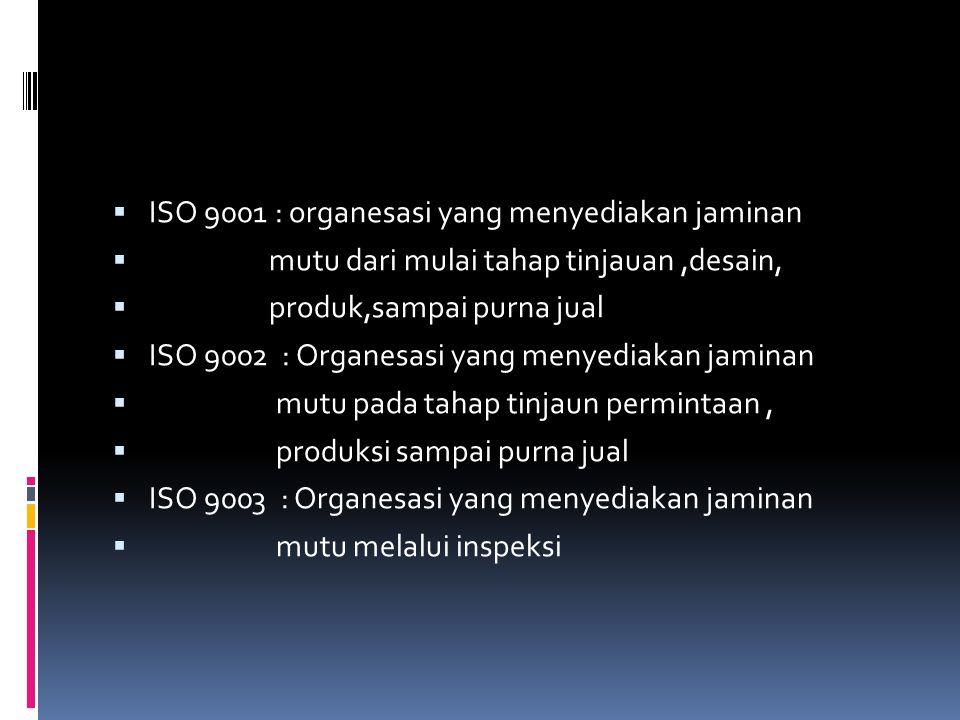  ISO 9001 : organesasi yang menyediakan jaminan  mutu dari mulai tahap tinjauan,desain,  produk,sampai purna jual  ISO 9002 : Organesasi yang meny