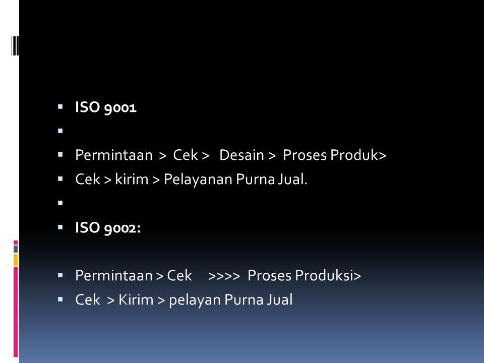  ISO 9001   Permintaan > Cek > Desain > Proses Produk>  Cek > kirim > Pelayanan Purna Jual.   ISO 9002:  Permintaan > Cek >>>> Proses Produksi>