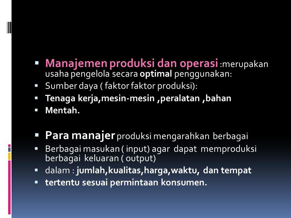 Ruang lingkup manajemen Produksi dan Operasi  (Input )Masukan Proses Transformasi Keluaran(Output)  Manusia: Fasilitas: Mesin: Barang-barng  Kemampuan Pabrik komputer Mobil  intelektual / Rumah sakit Truck/Mobil Permainan Permintaan phisik Restauran Mesin tenun Sepeda Barang/jasa Dana dari:  Modal sendiri Sekolah Mesin giling Energy  kredit,laba,donasi Bangunan  (gereja,organsasi swasta) Unit pemadam Jasa-jasa:  Bahan baku : Perawatan  Air,udara,bahan:kimia, Proses: Perlindungan polisi  minyak,listrik,besi dll Proses Peleburan Bantuan pinjaman  Proses cangkok jantung konsultasi  Proses pemotongandll.