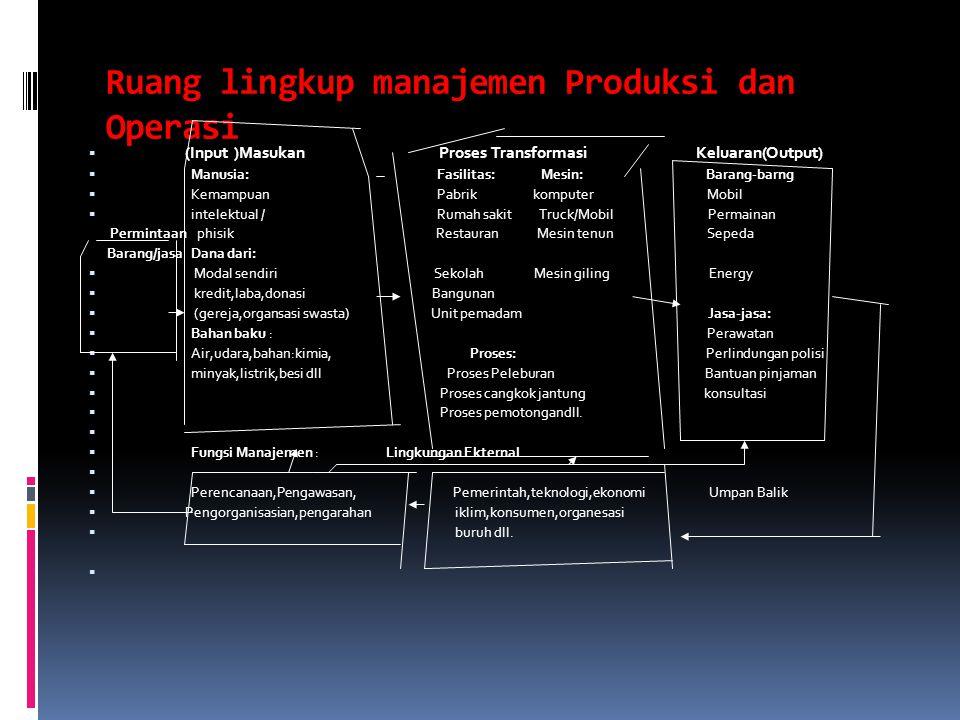 Bidang –Bidang Tanggung Jawab Manajemen Produksi dan operasi-operasi  Masukan: Proses Keluaran  - Perancangan Tranformasi: -Penelitian  dan pengelolakan - Lokasi fasilitas dan  tenaga kerja,alokasi - Disain dan pengembangan Peramalan tenaga kerja layoutFasilitas -Pengawasan dan (forcasting) -Manajemen persediaan - Disain proses dan standar Permintaan - Manajemen pembelian - Penanganan/ kualitas Akan produk - Manajemen Energy pemeliharaan  Dan jasa bahan baku(ma  terial handling  - Pengawasan dan  scheduling produksi  - Perencanaan Kapasitas 