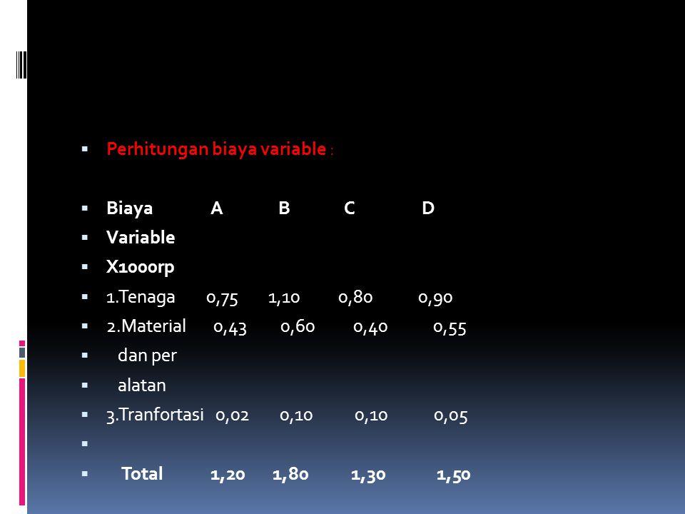  Perhitungan biaya variable :  Biaya A B C D  Variable  X1000rp  1.Tenaga 0,75 1,10 0,80 0,90  2.Material 0,43 0,60 0,40 0,55  dan per  alatan