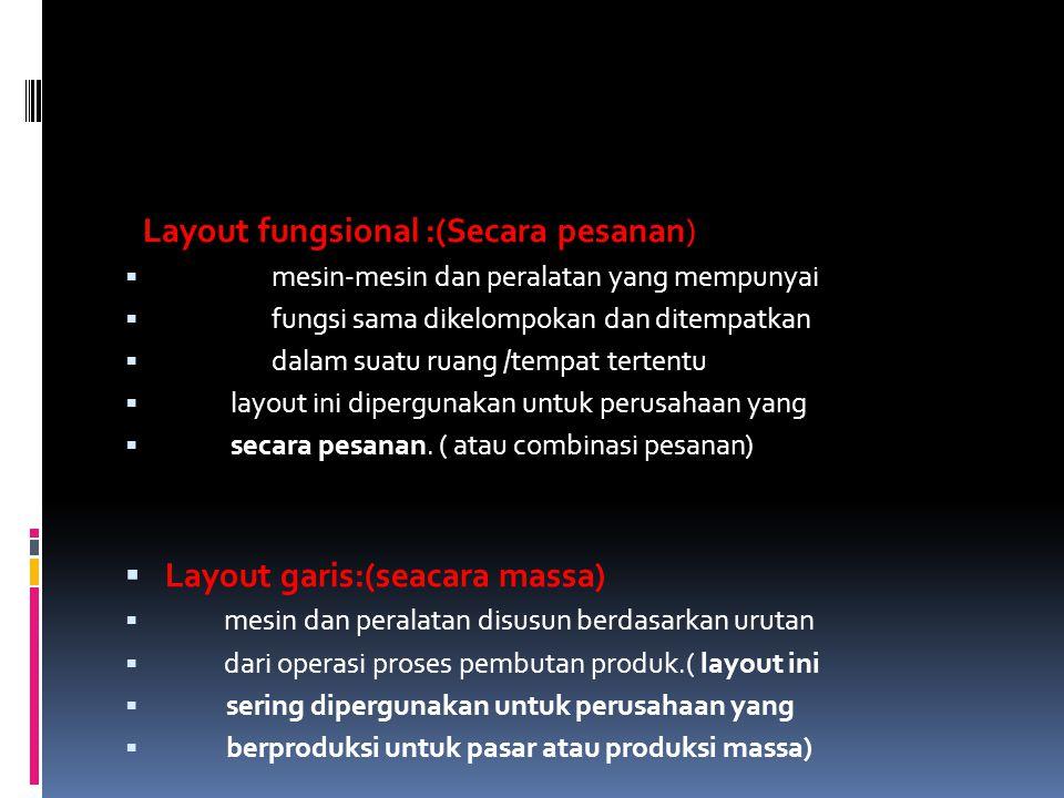 Layout fungsional :(Secara pesanan)  mesin-mesin dan peralatan yang mempunyai  fungsi sama dikelompokan dan ditempatkan  dalam suatu ruang /tempat