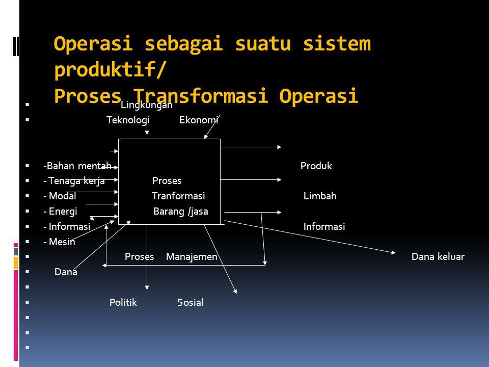 Layout fungsional :(Secara pesanan)  mesin-mesin dan peralatan yang mempunyai  fungsi sama dikelompokan dan ditempatkan  dalam suatu ruang /tempat tertentu  layout ini dipergunakan untuk perusahaan yang  secara pesanan.