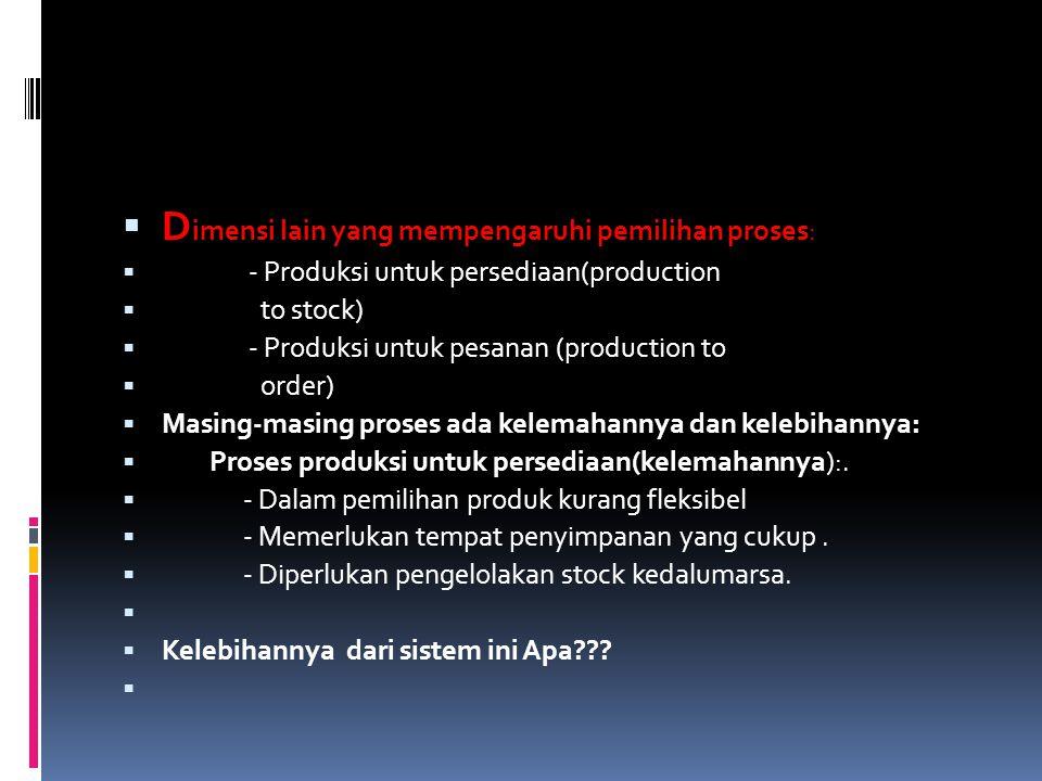  D imensi lain yang mempengaruhi pemilihan proses:  - Produksi untuk persediaan(production  to stock)  - Produksi untuk pesanan (production to  o