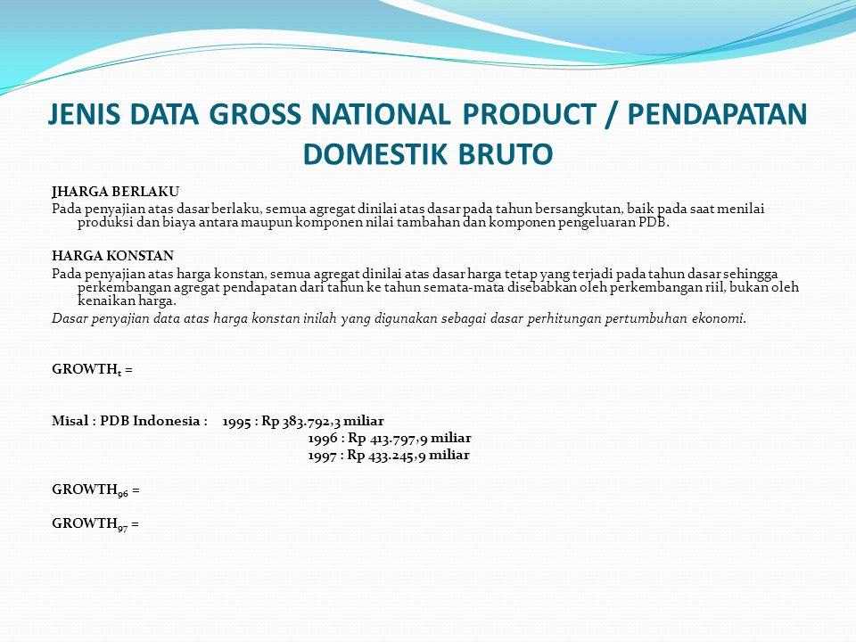JENIS DATA GROSS NATIONAL PRODUCT / PENDAPATAN DOMESTIK BRUTO JHARGA BERLAKU Pada penyajian atas dasar berlaku, semua agregat dinilai atas dasar pada