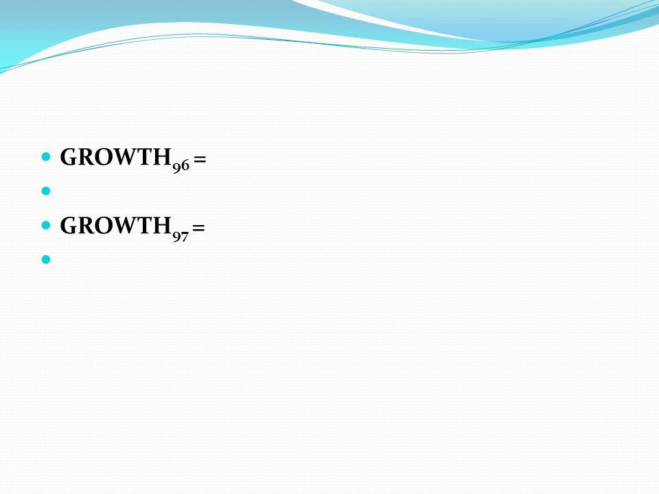 GROWTH 96 = GROWTH 97 =