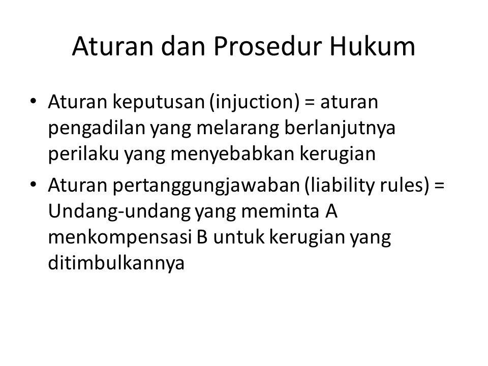 Aturan dan Prosedur Hukum Aturan keputusan (injuction) = aturan pengadilan yang melarang berlanjutnya perilaku yang menyebabkan kerugian Aturan pertan