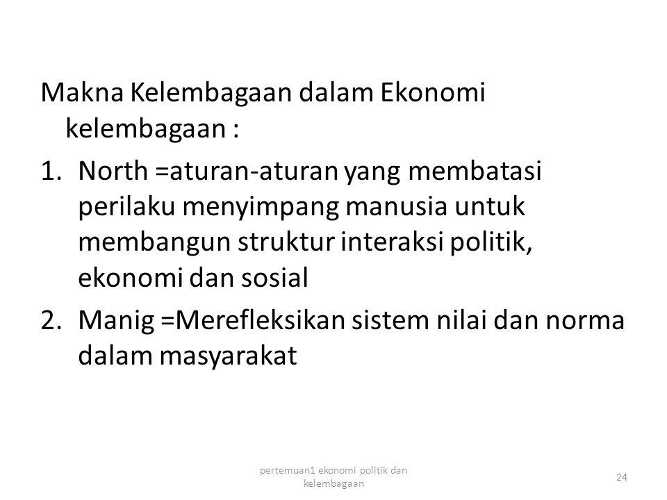 Makna Kelembagaan dalam Ekonomi kelembagaan : 1.North =aturan-aturan yang membatasi perilaku menyimpang manusia untuk membangun struktur interaksi politik, ekonomi dan sosial 2.Manig =Merefleksikan sistem nilai dan norma dalam masyarakat pertemuan1 ekonomi politik dan kelembagaan 24