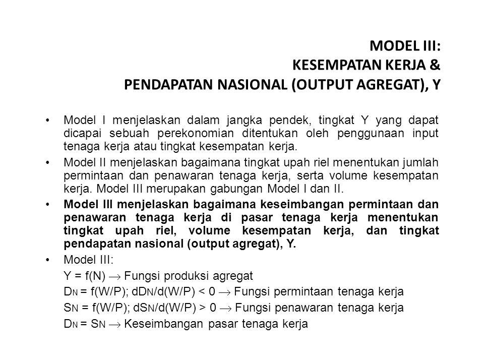 MODEL III: KESEMPATAN KERJA & PENDAPATAN NASIONAL (OUTPUT AGREGAT), Y Model I menjelaskan dalam jangka pendek, tingkat Y yang dapat dicapai sebuah perekonomian ditentukan oleh penggunaan input tenaga kerja atau tingkat kesempatan kerja.