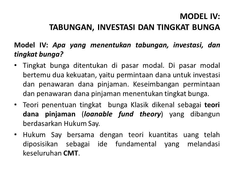 Model IV: Apa yang menentukan tabungan, investasi, dan tingkat bunga.