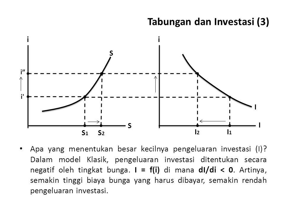 Tabungan dan Investasi (3) Apa yang menentukan besar kecilnya pengeluaran investasi (I).