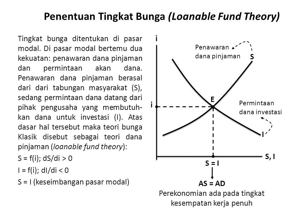 Penentuan Tingkat Bunga (Loanable Fund Theory) Tingkat bunga ditentukan di pasar modal.