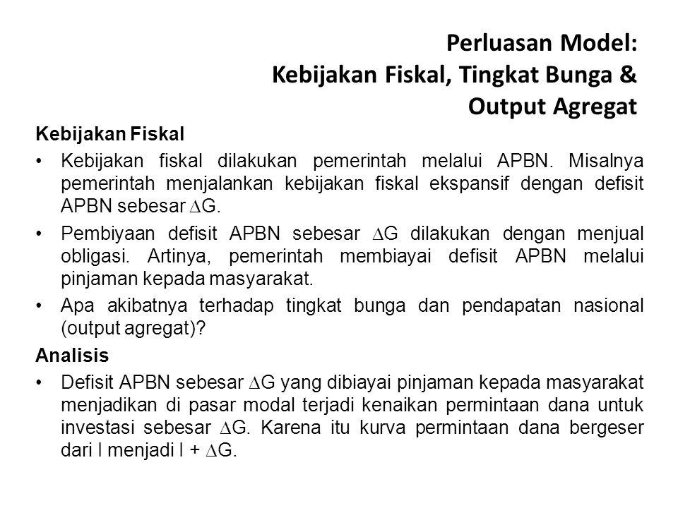 Perluasan Model: Kebijakan Fiskal, Tingkat Bunga & Output Agregat Kebijakan Fiskal Kebijakan fiskal dilakukan pemerintah melalui APBN.
