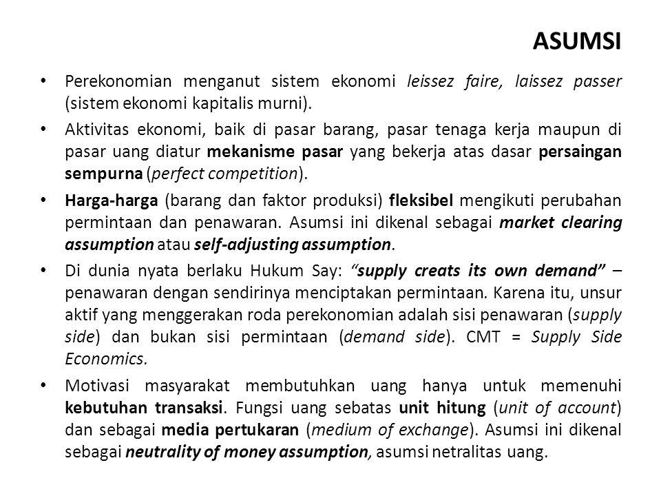 MODEL I: OUTPUT AGREGAT (PENDAPATAN NASIONAL, Y) Model I: Apa yang menentukan besar kecilnya tingkat output agregat atau tingkat pendapatan nasional (Y) yang dapat dihasilkan suatu perekonomian.