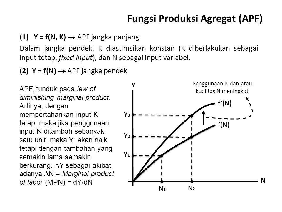 Kesempatan Kerja & Pendapatan Nasional (1) PASAR TENAGA KERJA D N = f(W/P); S N = f(W/P); D N = S N PASAR TENAGA KERJA D N = f(W/P); S N = f(W/P); D N = S N VOLUME KESEMPATAN KERJA (N) menentukan TINGKAT UPAH RIEL (W/P) melalui FUNGSI PRODUKSI AGREGAT: Y = f(N) Y Y menentukan VARIABEL EKSOGEN Kapital, Teknologi, Kuantitas & kualitas tenaga kerja, SDA VARIABEL EKSOGEN Kapital, Teknologi, Kuantitas & kualitas tenaga kerja, SDA PASAR BARANG & PASAR UANG