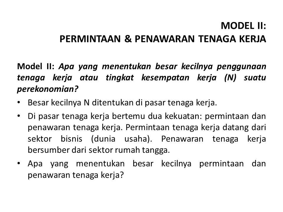 MODEL II: PERMINTAAN & PENAWARAN TENAGA KERJA Model II: Apa yang menentukan besar kecilnya penggunaan tenaga kerja atau tingkat kesempatan kerja (N) suatu perekonomian.