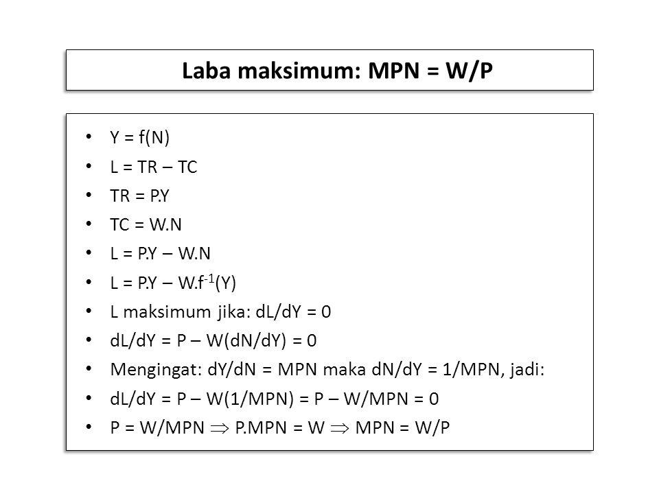 Permintaan Tenaga Kerja (2) MPN = W/P; mengandung arti, untuk mencapai laba maksimum produsen akan menggunakan input N sampai dicapai posisi di mana tambahan produk yang dihasilkan N, yaitu MPN sama dengan biaya, yaitu upah riel (W/P) yang harus dikeluarkan untuk membayar balas jasa pemilik input N.