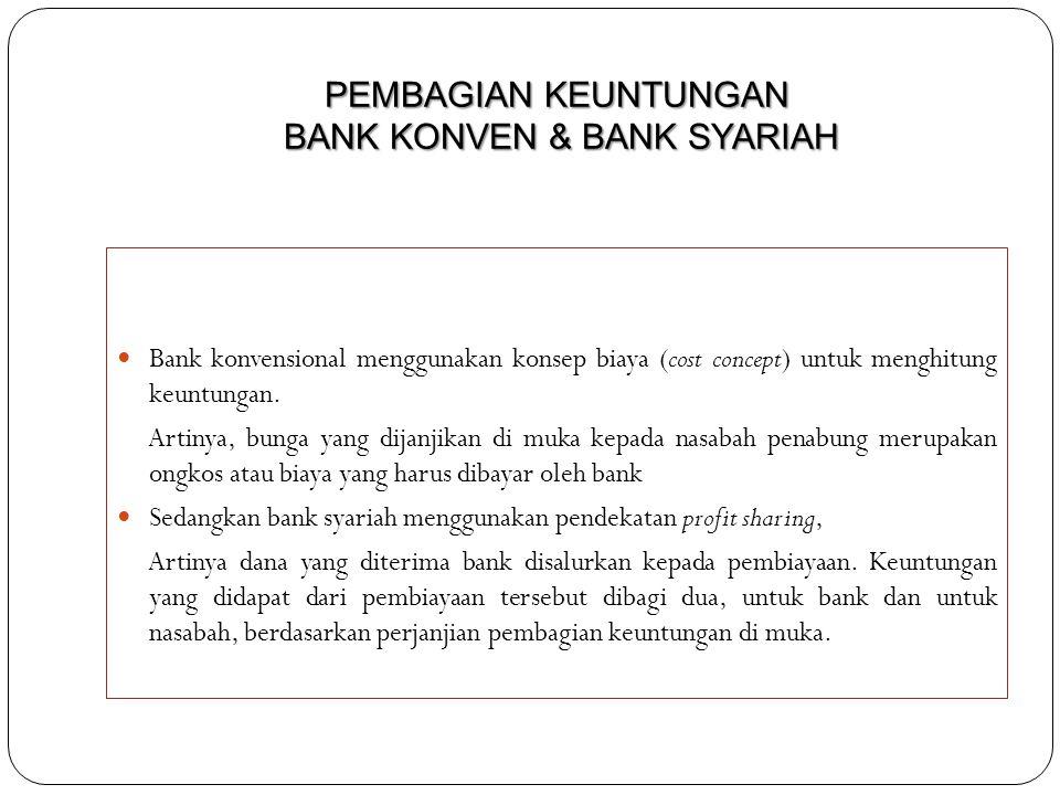 Alur Operasional Bank Syariah Lainnya (modal dsb) POOLING DANA Prinsip bagi hasil Prinsip jual beli Bagi hasil/laba Margin Penghimpunan danaPenyaluran